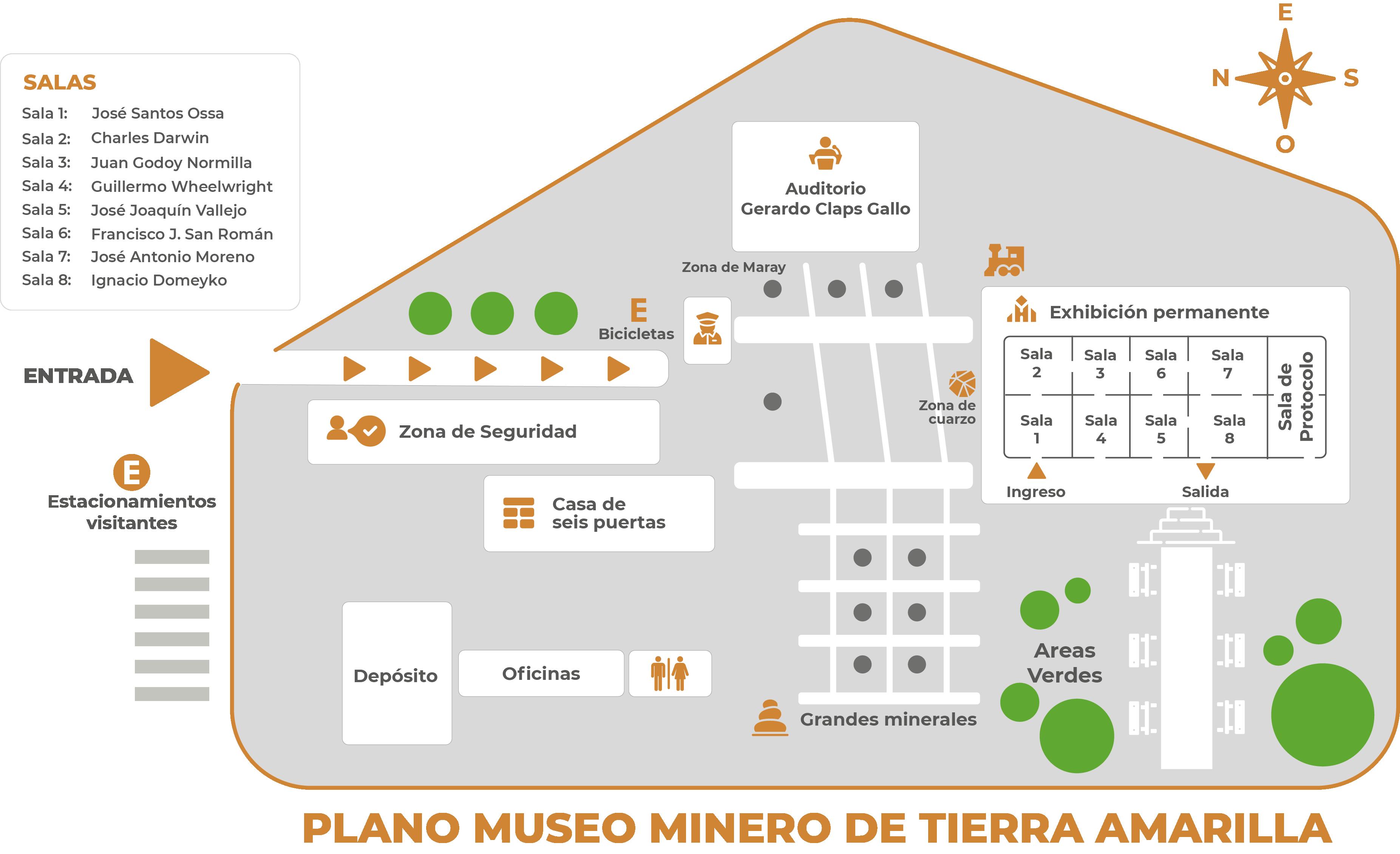 Plano Museo Minero